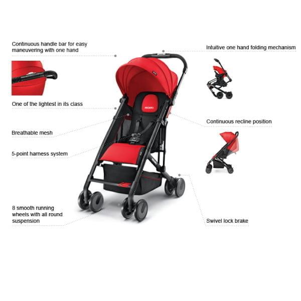 Recaro Car Seat And Stroller Set